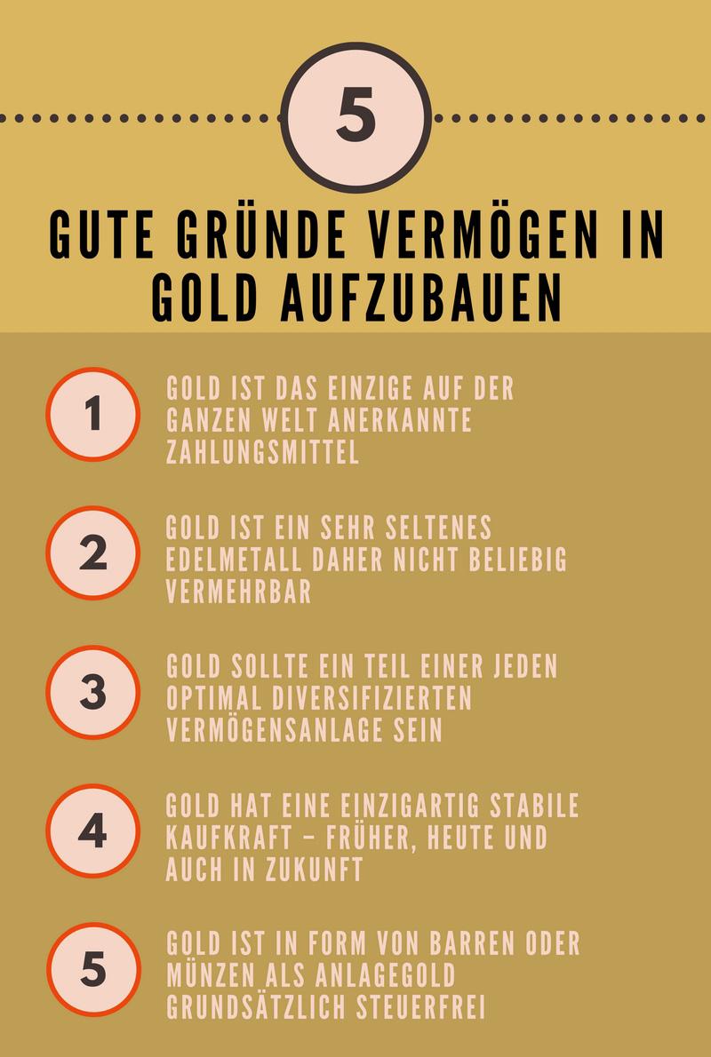 Gründe für Gold