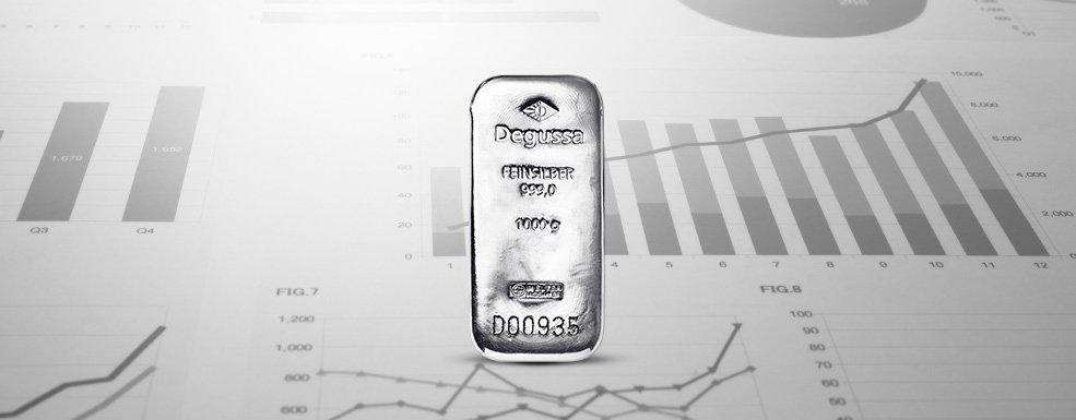 Silber-Investment für Neulinge: Wie gelingt der Einstieg in den Vermögensschutz mit Silber?